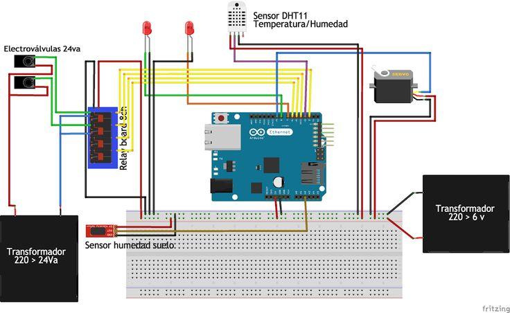 Sistema Arduino para control online de riego y más. « Cuaderno de Campo