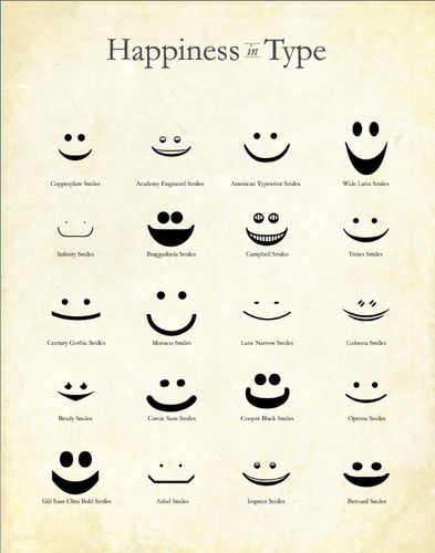 """Happiness in Type - $16,00 - Smiley faces?!? Who doesn't like something hanging on their wall smiling at them. This is for all the folks who love fonts ... maybe a little too much. Wait there is nothing wrong with a serious love for typefaces. No fonts where altered in the making of this design.    This is an Alice Graphix original print at 10 5/8"""" x 13 3/4"""" on 80lb linen card stock, featuring an array of smiles created using select fonts."""