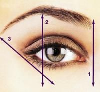 Eye Brow Shaping – How To Shape And Define Your Eyebrows