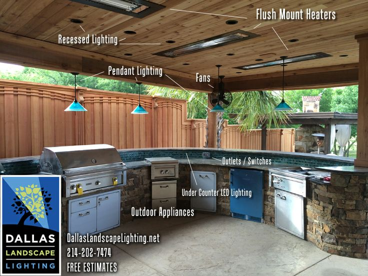 25 best modern light fixtures installed by dallas for Outdoor kitchen cost estimator
