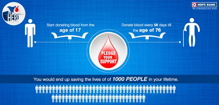 #BloodDonationFacts: If you start donating blood from the age of 17 & donate every 56 days till the age of 76, you will save lives of 1000 people in your lifetime.