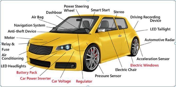 Carga electrónica de alta potencia serie 63200E tiene una alta densidad de potencia (6kW @ 4U) para cumplir con los requisitos de prueba de energía verde para energía solar, hidrógeno y celdas de combustible, y productos relacionados con vehículos eléctricos.