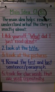 Here are a few great anchor charts on Main Idea  from around the web:       From Ms. Smarty Pants      From Appletastic Learning      Do you...