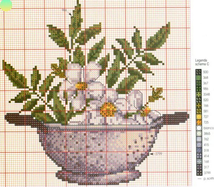 #crossstitch #kanaviçe #beyaz #çiçekler #mutfak #white #flowers #kitchen