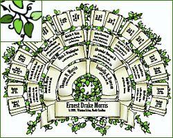 Free Ancestor Fan Chart - Vines Fill in data online or ...