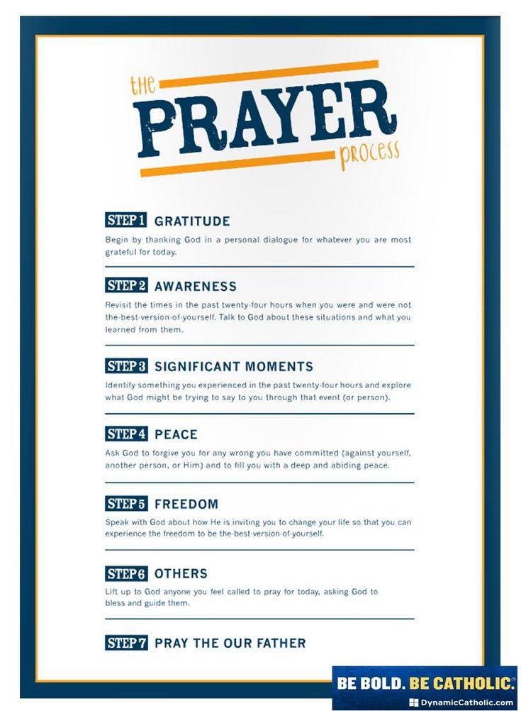 the prayer process matthew kelly - Google Search