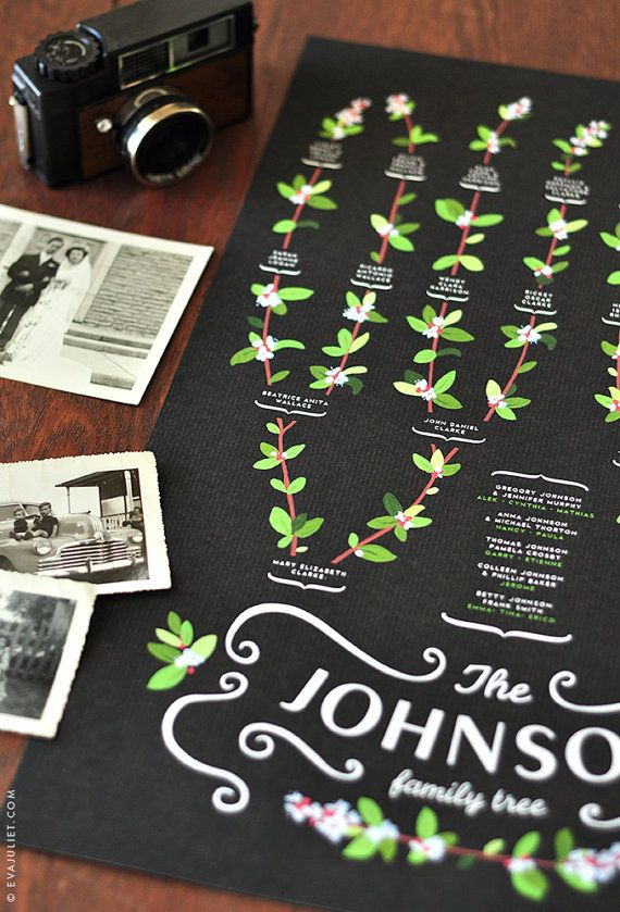 The Flora Family Tree is the perfect gift for a parent or for yourself. Its a beautiful way to have all your family gathered on one print. The perfect