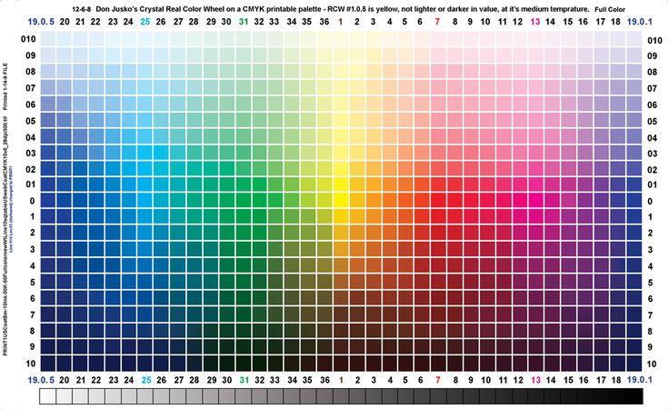 RGB colors Real Color Wheel Palette