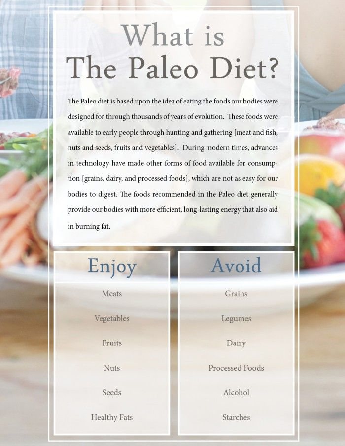 Paleo/primal Diet Overview: Health Food, Fit, Paleodiet, Menu, Paleo Diet, Healthy Recipes, Healthy Food, Weightloss, Weights Loss