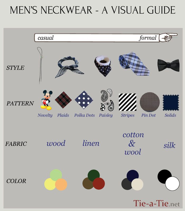 "How formal are different types of men's ties. This ""TIE-A ..."