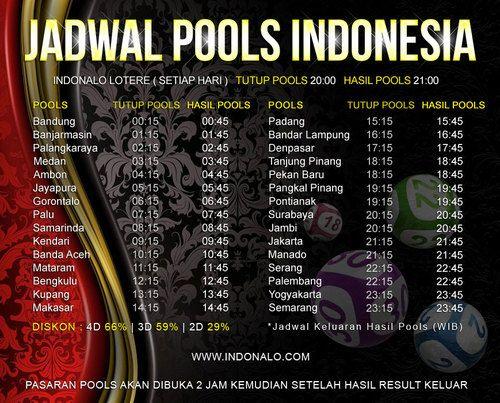Prediksi Pools Nalo : http://www.indonalo.net Agen Togel Online Indonesia Menghadirkan  Togel atau Pools 30 Kota Di Indonesia Pertama dan Satu-  Satunya di Indonesia DIUNDI SETIAP HARI http://goo.gl/qLSlS0  Main Live Streaming Setiap Hari Jumat,  Total Hadiah 3.5 Miliar Rupiah ( 1st @ Rp.1M , 2nd @  Rp.500Jt , 3rd @ Rp.250Jt ) http://goo.gl/qLSlS0  Semua Jadwal dan Hasil keluaran akan mengikuti Waktu  Indonesia Barat (WIB)  Diskon yang diberikan http://www.indonalo.net sangat berbeda dengan…