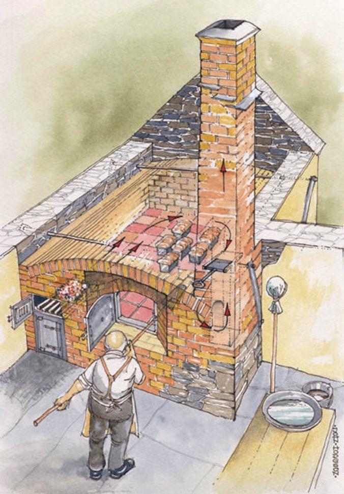 Rocket Stove Oven Plans | Rocket Stove Brick Oven-llynon-bakery-oven_l.jpg