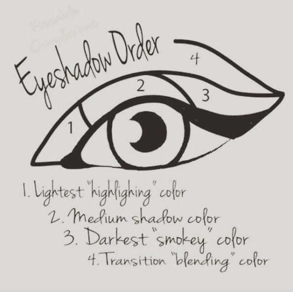 Makeup Artist ^^ | Follow this simple guide for this classic eyeshadow that'll go well with any look.  https://pinterest.com/makeupartist4ever/
