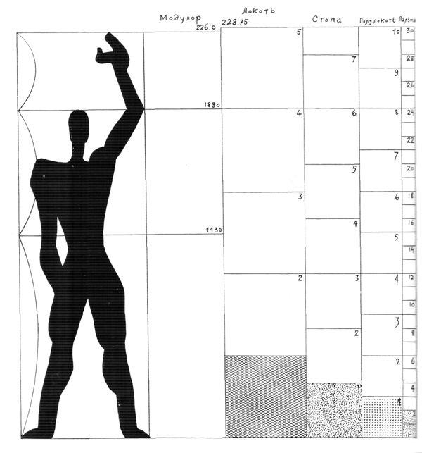 Рис. 6. Ле Корбюзье. Le Corbusier. Mod 2. Модулор 2