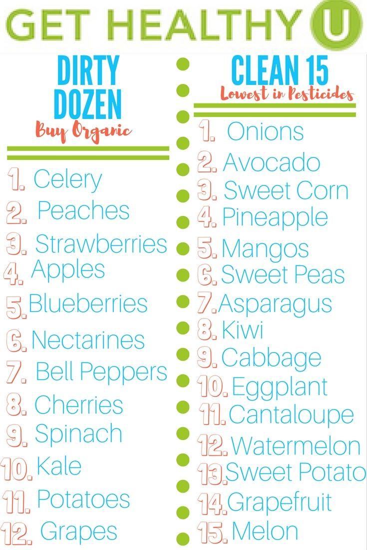 Get Healthy U's Dirty Dozen and Clean Fifteen list! Print out our GHU shoppers guide to buying organic fruits and vegetables so you know which are the most important to buy organic.