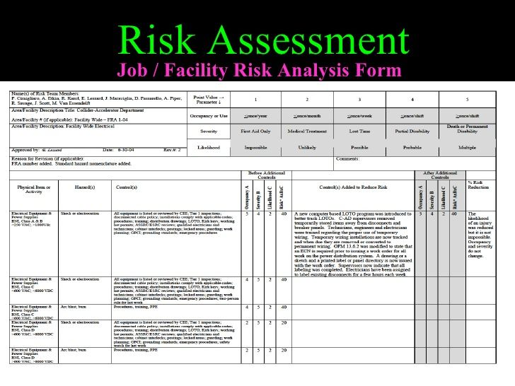 Beautiful Environmental Risk Assessment Template Image - Wordpress