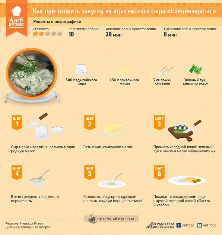 Как приготовить закуску из сыра «Коецинэщытаг». Рецепт в инфографике   РЕЦЕПТЫ   ИНФОГРАФИКА   АиФ Адыгея