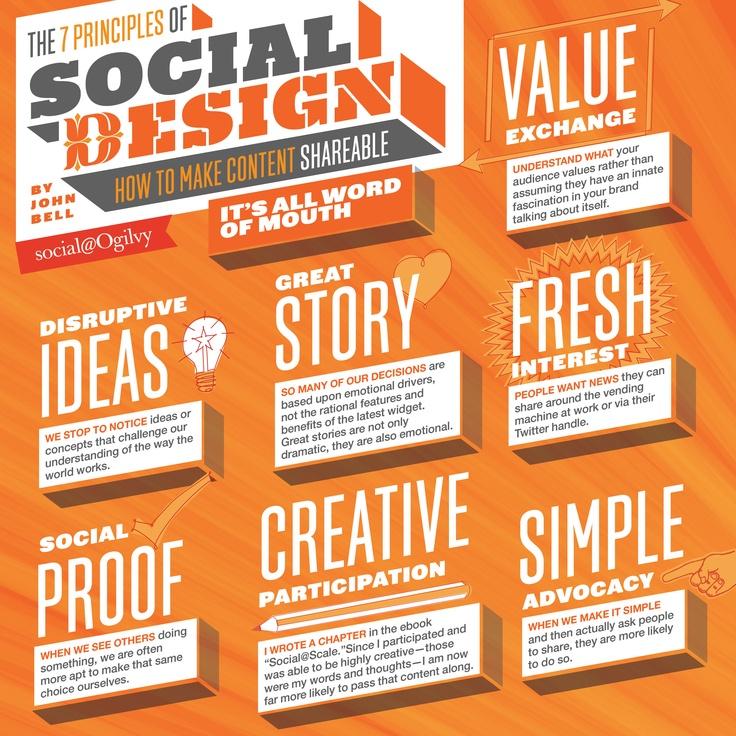 The 7 Principles Of Social Design