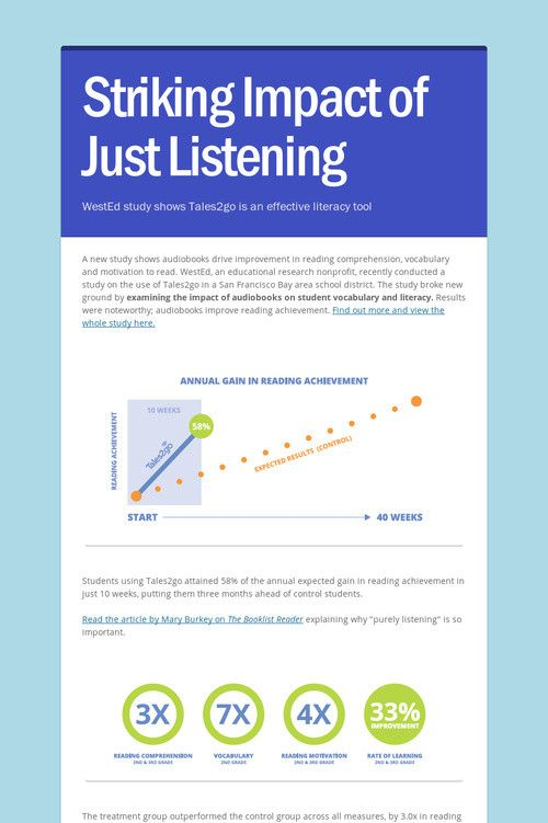 11 best audio book info images on pinterest teaching reading a new study shows striking impact of just listening tales2go streams audio books for kids fandeluxe