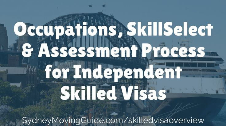 Australian Independent Skilled Visas Overview: Occupations, SkillSelect and the…