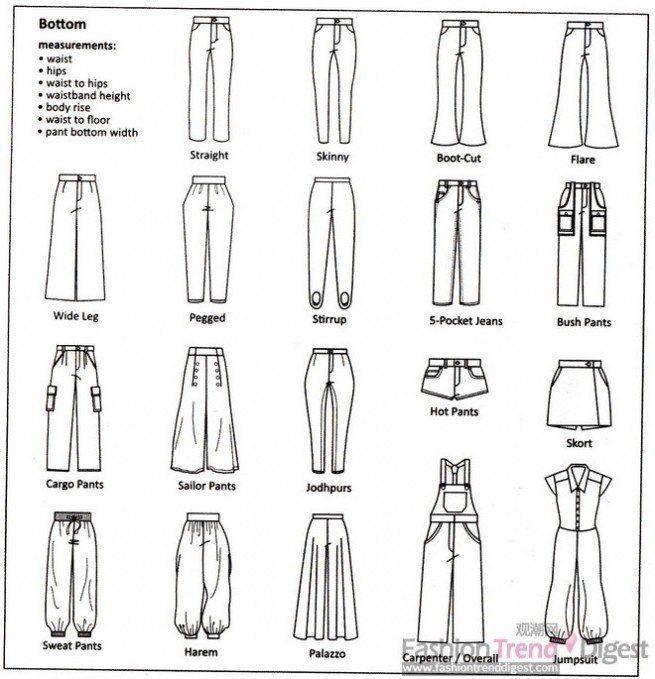 styles of pants
