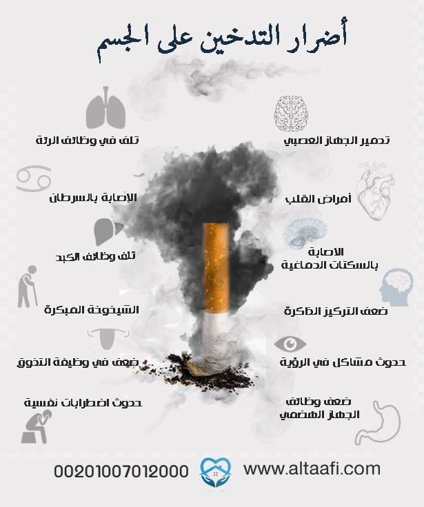 أخطر أضرار التدخين على الجسم وتأثيرها على الفرد والمجتمع Condiments