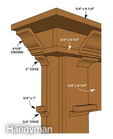 How to Install Wood Molding   The Family Handyman