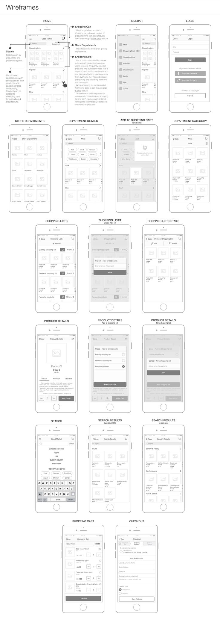 UX wireframes for mobile app of online grocery shopping & delivery service, made based on UX research.