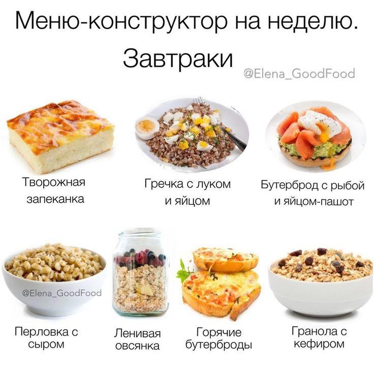 Пп при похудении меню на неделю
