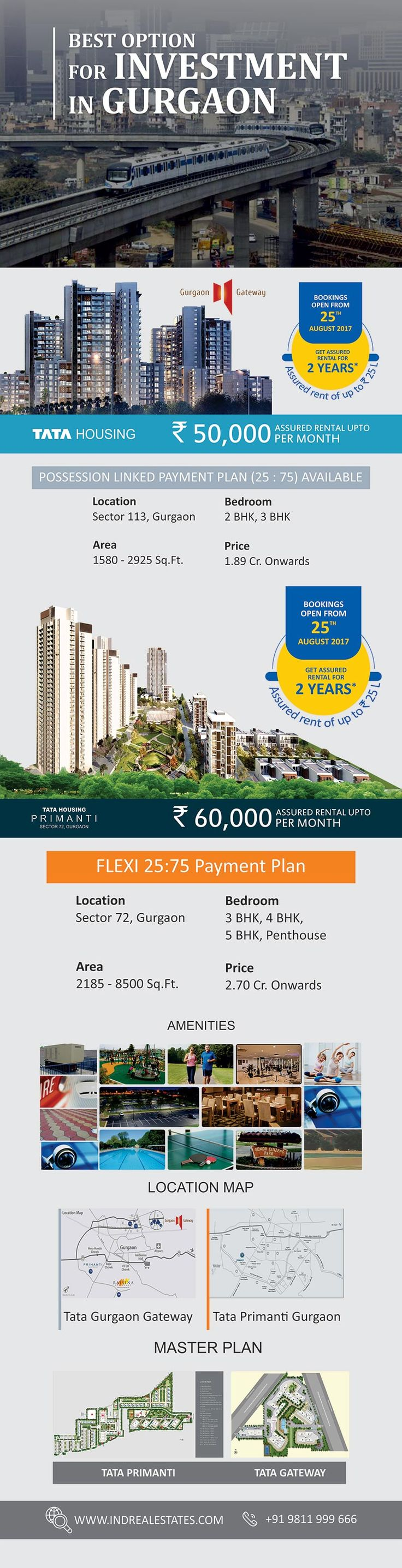 Gurgaon with a big heart is welcoming the most renowned builder Tata Housing. He is entering with two grandeurs with attractive plans. Tata Gurgaon Gateway has an amazing PLP Plan 25:75 with assured rental for 2 years and Tata Primanti with Flexi 25:75 Payment Plan and Rs. 60,000 Assured Rental.