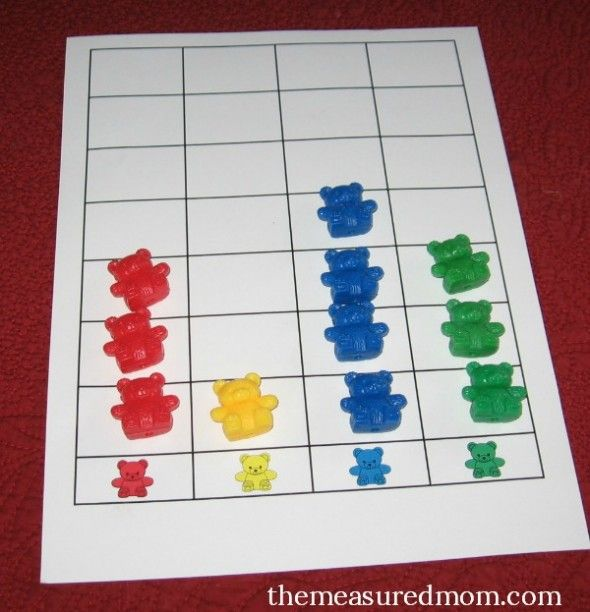 Make your own graphing page and add numbers on the side.  Give kids a pile, have them graph and then discuss the outcome - ask which color has the most, the least, etc. etc.