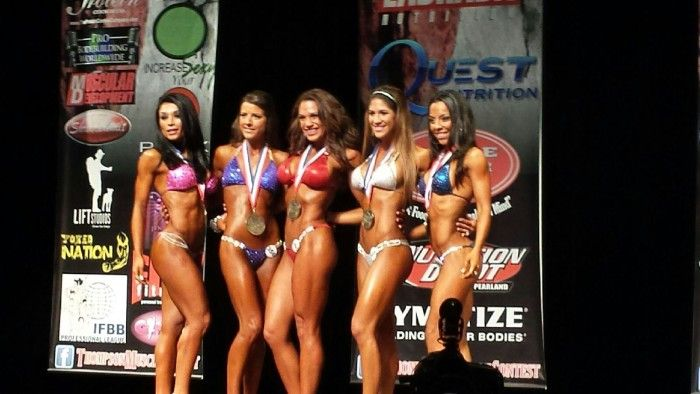 Bikini Competition Diet Series: How to Calculate Your Macros (revised)