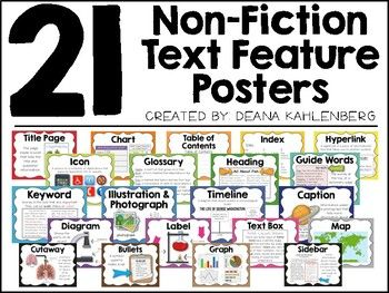 ***Please be aware that it is against my terms of use for this product to be posted to school websites, cloud sharing websites or wiki spaces. This applies to BOTH free and paid files. Thank you for helping to protect my work.*** This packet contains colorful posters to teach 2, non-fiction text features to teach informational text! -guide words -title page -table of contents -index -glossary -heading -keywords -illustrations & photographs -captions -diagrams -labels -text box -maps (...