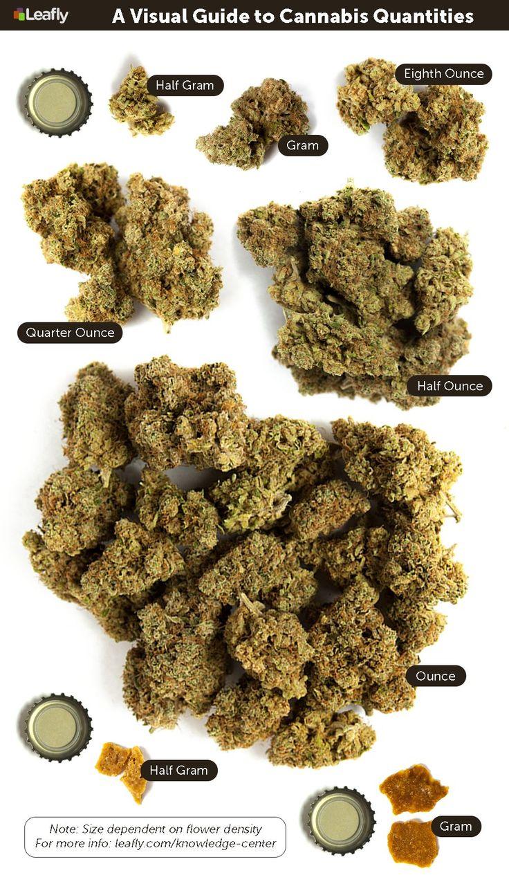 the latest 3d566 a290a ... 1450 best Medical Marijuana, Recipes   Dispensaries images on Pinterest  ...
