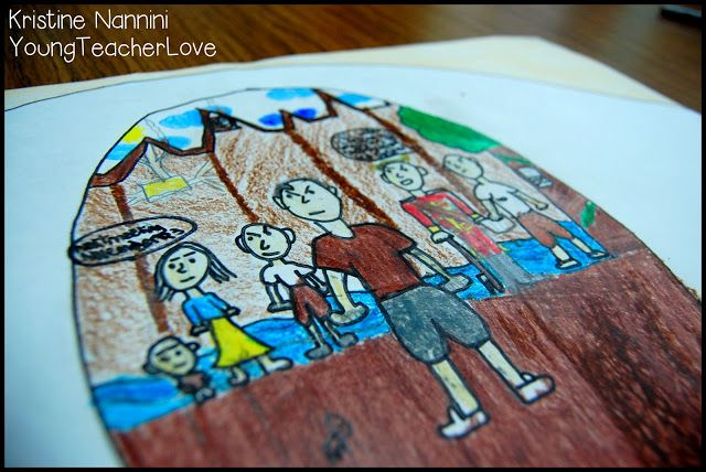 Point of View Eyeballs! Students draw a picture from a specific character's point of view and how they would see a particular scene. Also, see how to integrate different social studies concepts with the literacy idea! Young Teacher Love Blog 2 1