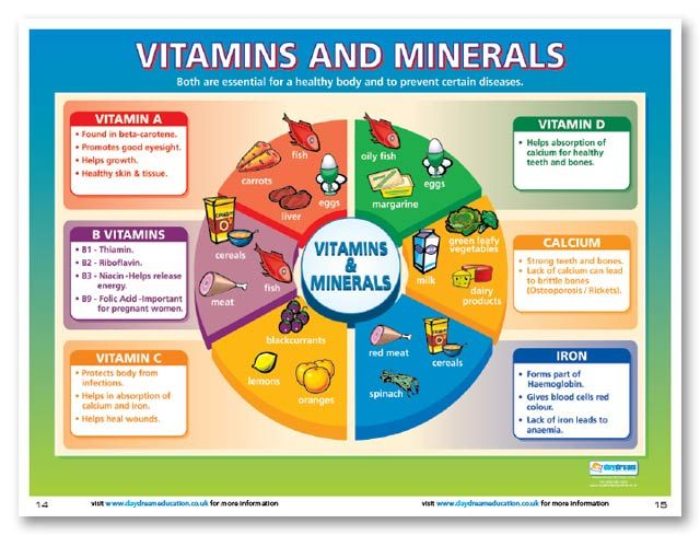 Vitamins and minerals are an essential part of a #healthy ...