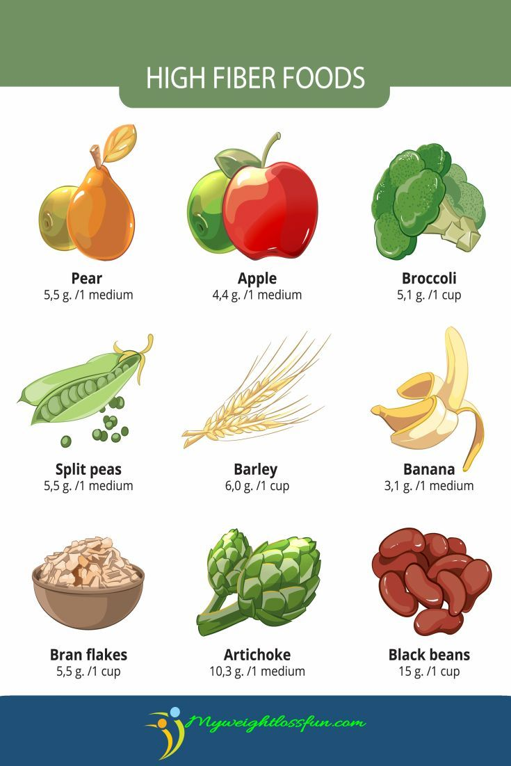 Nutrient-Dense Foods for Weight Loss