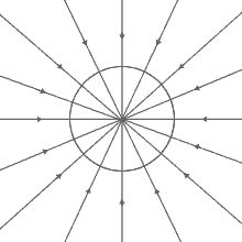 gravitational field as a whole