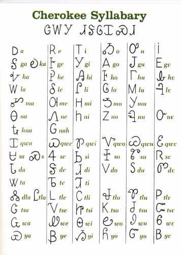 Cherokee Syllabary