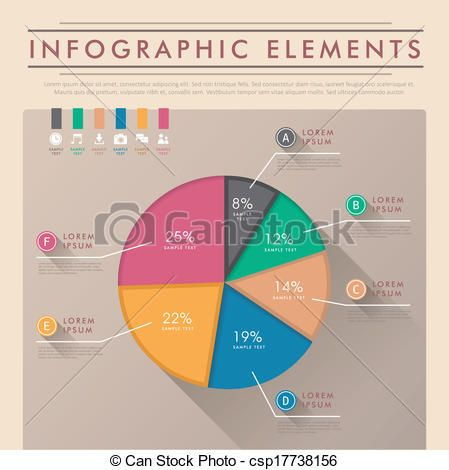 Image result for pie chart logo