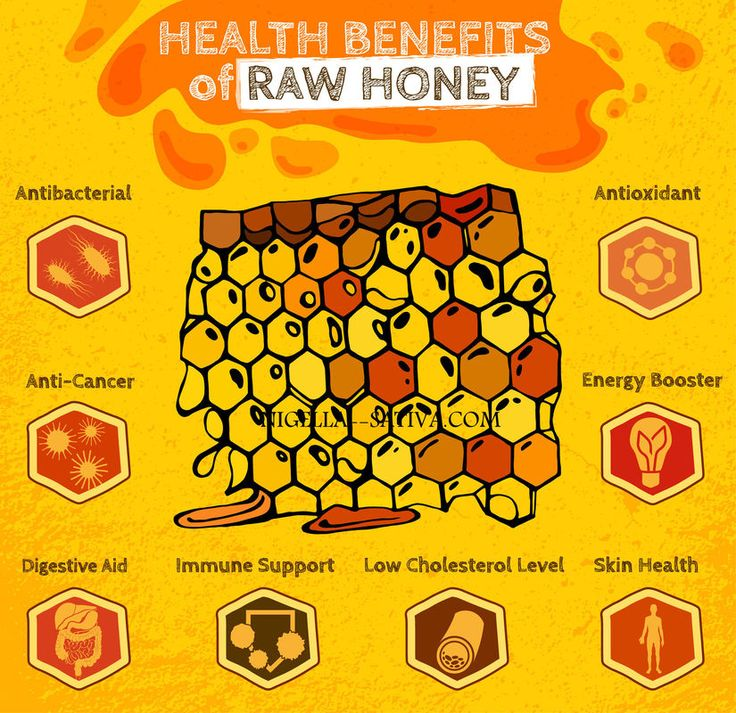 The Many Health Benefits of Honey - The Blessed Gift - Nigella Sativa