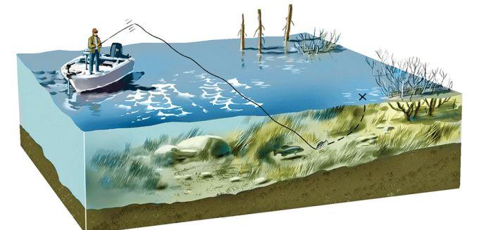 Rybárske Tipy: 3 Tactics pre lov Giant Springtime Bass | Field & Stream