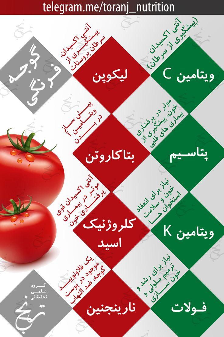 Tomato Health Benefits (Persian)