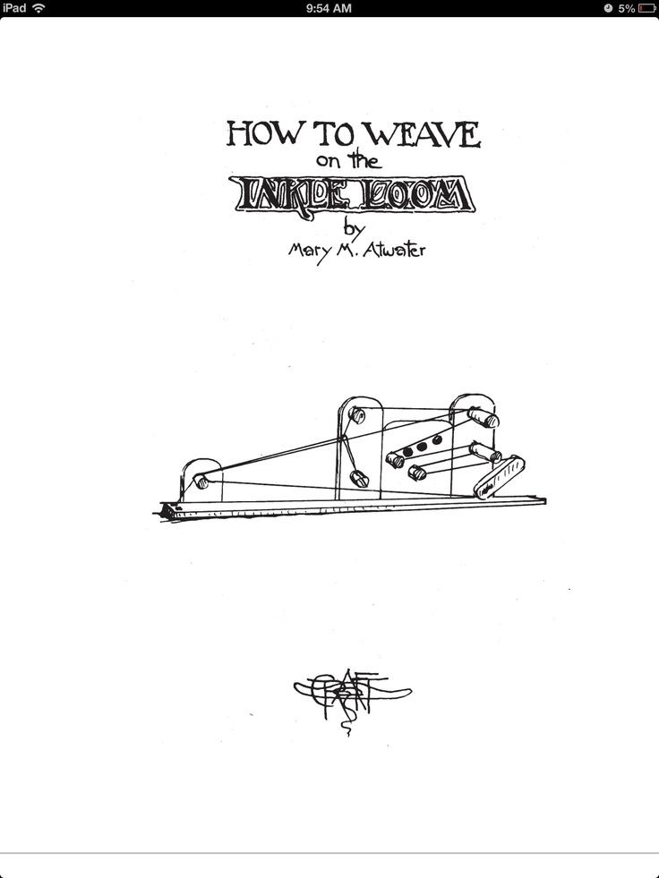 Pin about Weaving, Inkle loom and Loom weaving on Inkle