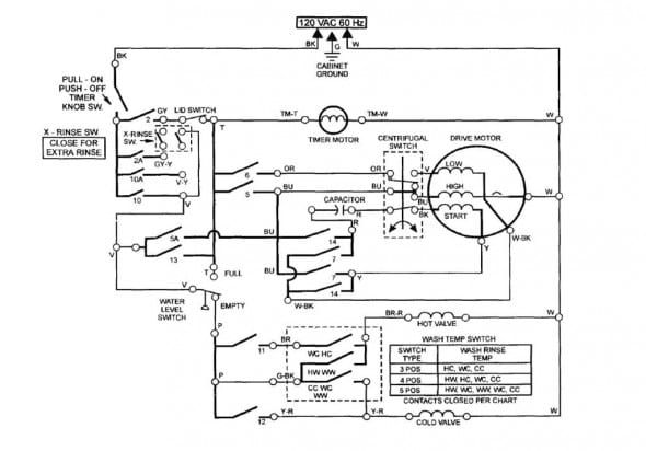 Whirlpool Semi Automatic Washing Machine Wiring Diagram | Washing machine  motor, Automatic washing machine, Electrical circuit diagram | Whirlpool Washer Electrical Diagram |  | Pinterest