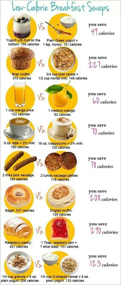 Low - calories Breakfast swap