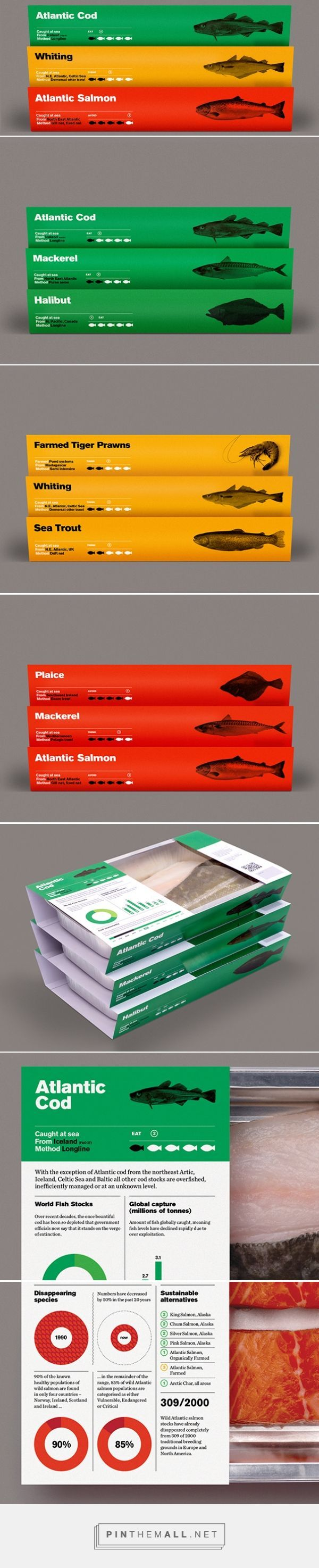 S-T design sustainable fish packaging curated by Packaging Diva PD.
