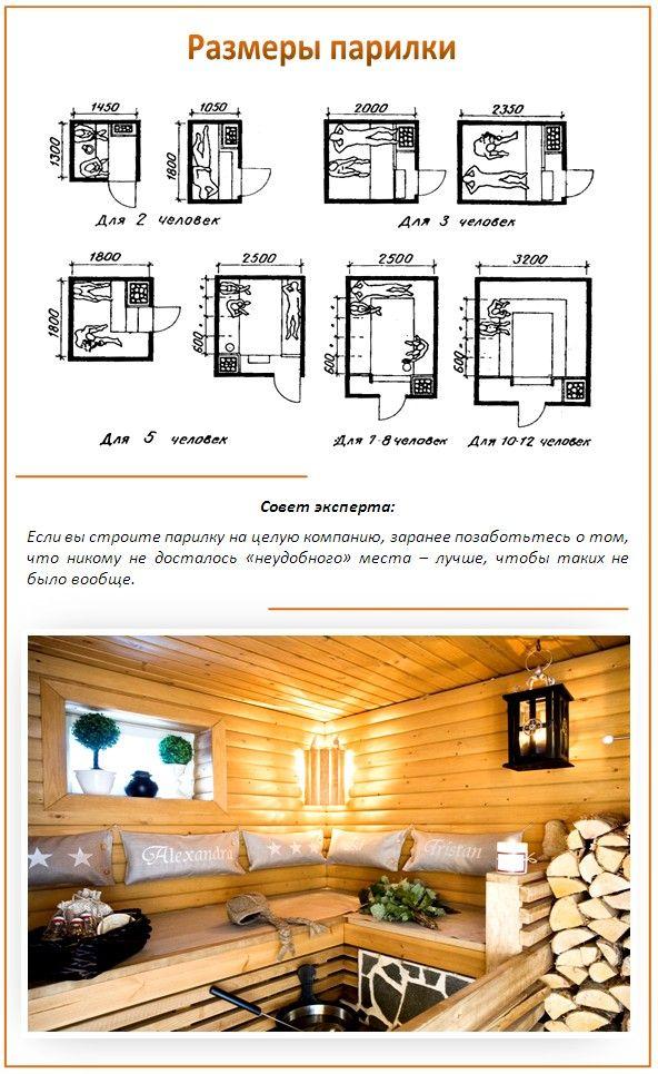 Баня и сауна | Instrumentos.com.ua | Страница 17