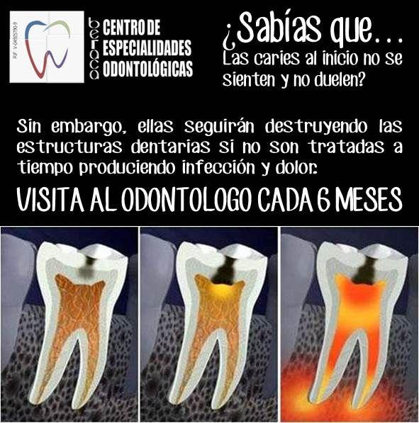 La caries dental, el enemigo número uno de tus dientes. Su avance es inminente, por ello te recomendamos los siguientes tips: 1. Cepilla tus dientes luego de cada comida 2. Complementa la higiene con hilo dental y enjuague bucal. 3. Visita tu odontólogo cada 6 meses para una evaluación y tratamiento oportuno