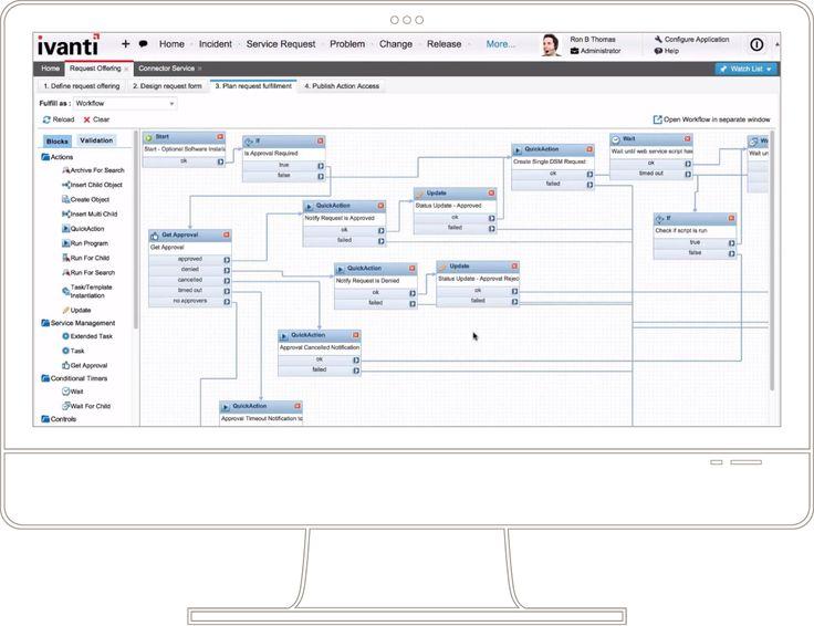 Image result for ivanti service manager service catalog Ivanti - computer service request form